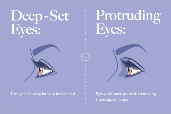 deep-set-eyes