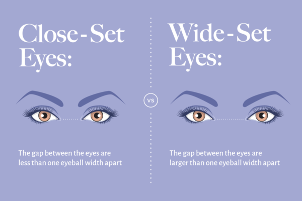 wide-set-eye-shapes